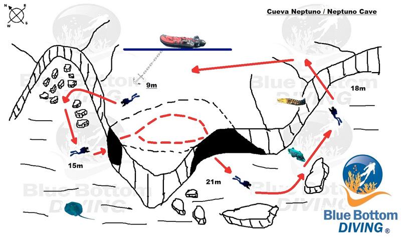 bucear en Cueva Neptuno