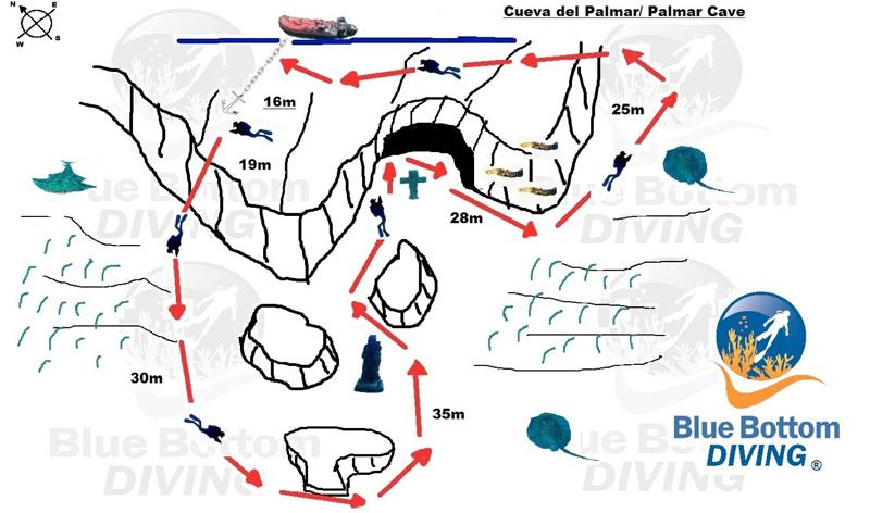 Bucear mapa cueva del pomar